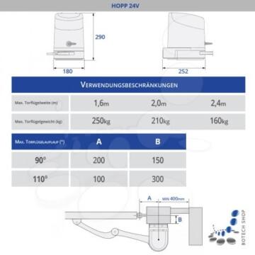 Drehtorantrieb NICE HOPP/2 (Set S)