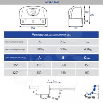 Drehtorantrieb NICE HYPPO 7005/2 (Set M)